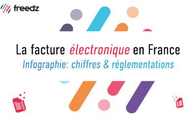 Infographie : La facture électronique en France